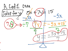 most viewed thumbnail solve for y llteral equation