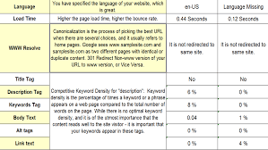 Competitive Analysis Report Example competitor reports Besikeighty24co 1
