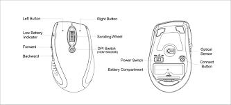 hand off auto switch diagram facbooik com Hand Off Auto Switch Wiring Diagram hand off auto switch wiring roslonek hand off auto selector switch wiring diagram