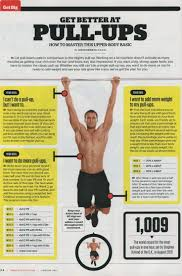 Pull Up Workout Chart Pull Up Workout Routine For Big Powerful Lats Workout