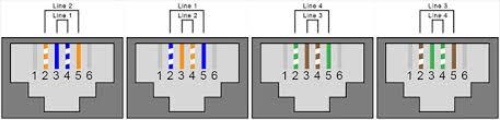 cat 3 jack wiring diagram rj11 6p6c cat auto wiring diagram rj11 phone to rj45 jack on cat 3 jack wiring diagram rj11 6p6c