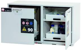 Fire Safe Cabinets Merci Sro Laboratory As It Should Be