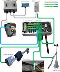 caravan solar wiring diagram boulderrail org Valcom Paging Horn Wiring Diagram rv wiring throughout caravan solar wiring ValCom V-1030C Wiring