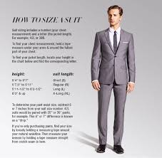 Measurements Mens Suits Chart How To Size A Suit Suit Sizing Includes A Number Your