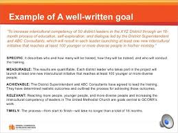 What Are Professional Goals Image Result For Writing Smart Goals As Teacher Librarian