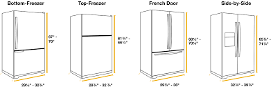 Refrigerator Sizes Double Door Whirlpool Learn More About Popular Refrigerator Sizes And Types Refrigerator Sizes The Guide To Measuring For Fit