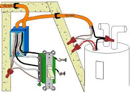 wiring 220v baseboard heater diagrams images wiring a 220v baseboard heater wiring 220 outlet diagram image