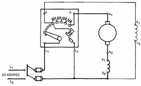 manual starting rheostats for dc motors 4 four terminal starting rheostat connected to a cumulative compound wound motor