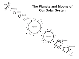 Small Picture Best Photos of Printable Coloring Pages Free Planet Planets