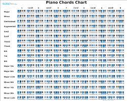 Piano Chord Chart piano chord chart Ninjaturtletechrepairsco 1