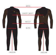 Wetsuit Chart Wetsuit Sizing Chart