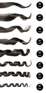 barrel size choosing the right barrel size of hair curling iron elstile