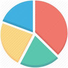 Pie Cartoon Clipart Statistics Circle Transparent Clip Art