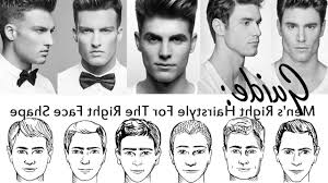 Finding The Right Hairstyle finding the right hairstyle fade haircut 2265 by stevesalt.us