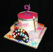 paint party birthday on cake central