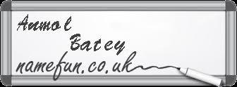 Anmol Batey name analysis