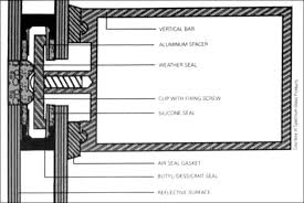 structural spacer glazing