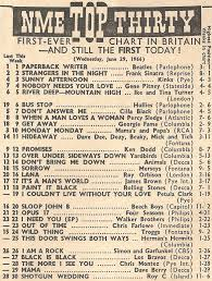 A Way Of Life Pop Charts Britannia