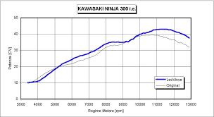 kawasaki ninja 300 wiring diagram kawasaki image kawasaki ninja 300 wiring diagram kawasaki auto wiring diagram on kawasaki ninja 300 wiring diagram