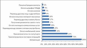 Мышью ходи ru Для держателей зарплатных карт установлена комиссия в размере всего 10 рублей за операцию говорит Юлия Малышкина МТС банк