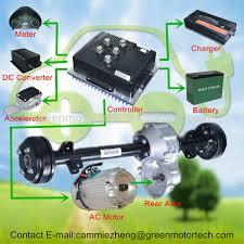 Low Speed Electric Car Motor Kit With Regenerative Braking