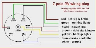 7 pin wiring diagram wiring diagram 7 pin to 7 blade rv \u2022 wiring ford f250 wiring diagram for trailer lights at Ford 7 Pin Wiring Diagram