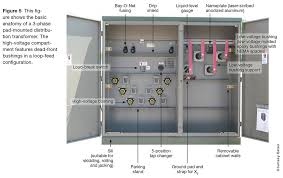 distribution and substation transformers for utility solar power 25 Kva Transformer Single Phase Wiring Diagram 9_sp8_2_pg18_kondrashov 25 KVA Dry Type Transformer