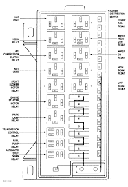 2006 chrysler town country fuse box wiring diagram libraries 2008 chrysler fuse box diagram wiring library2003 chrysler town and country fuse diagram online schematics diagram