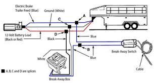 haulmark trailer wiring diagram haulmark image haulmark trailer plug wiring wiring diagram schematics on haulmark trailer wiring diagram