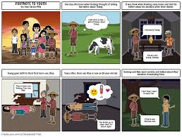 Footnote To Youth Storyboard By Fiama23