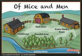 of mice and men click the setting infographic to