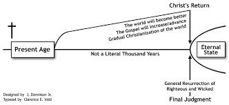 Postmillennialism Bsf Classroom Diagram Because He