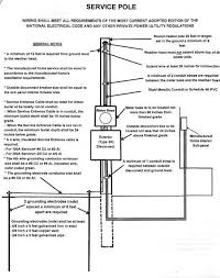 manufactured mobile home overhead electrical service pole wiring manufactured mobile home overhead electrical service pole wiring diagram