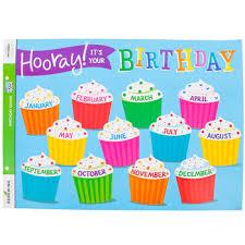 Happy Birthday Chart Decoration Renewing Minds Customizable Happy Birthday Chart Cupcakes