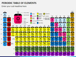 Parts Of Periodic Table Periodic Table Of Elements