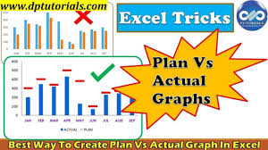 How To Create A Budget Vs Actual Chart In Excel Excel Tricks Best Way To Create Plan Vs Actual Graph In Excel Excel Tips Dptutorials