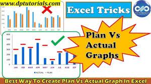 Excel Tricks Best Way To Create Plan Vs Actual Graph In Excel Excel Tips Dptutorials
