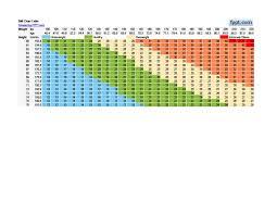 36 Free Bmi Chart Templates For Women Men Or Kids