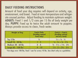 Dog Food Chart By Weight Dog Feeding Chart By Weight Choice Image Free Any Chart