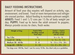 Dog Feeding Chart By Weight Choice Image Free Any Chart