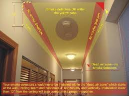 where to install smoke alarm detector proper smoke alarm where to install smoke alarm detector ceiling and wall placement