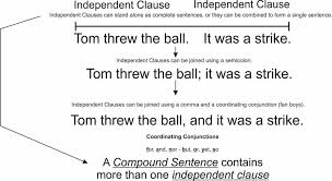 Keeping It Simple Compound Sentences Thedigitalquill Net