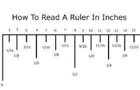 6 inch ruler actual size the online vitrual screen ruler mm cm inch this is an online