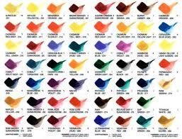 Watercolors Color Chart For Da Vinci Watercolors In 2019