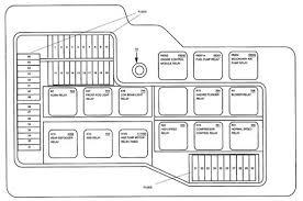 2001 bmw z3 fuse box diagram diagram Bmw Z3 Engine Diagram BMW Z3 Convertible
