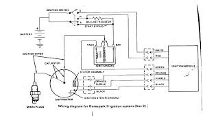 ignition wires diagram wiring diagram completed ignition wires diagram wiring diagram datasource chevy 350 hei wiring wiring diagram mega ignition wires diagram
