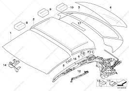 Bmw e36 convertible wiring diagram jzgreentown