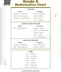 Paper Equivalent Chart Simple Metric Conversion Chart Sada Margarethaydon Com