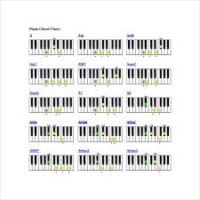 Am7 Piano Chord Chart Downloadable Piano Chord Chart In 2019 Piano Cords Piano