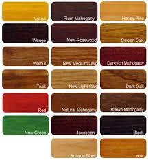 Wood Colours When Is Medium Oak Not Medium Oak Interior